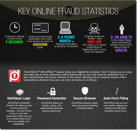 key-online-fraud-stats