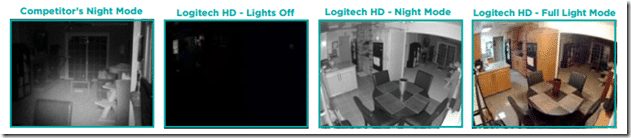 logitech-night-vision