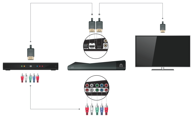 wiring diagram for slingbox for a new telephone wiring diagram for installation slingbox 500 review: placeshifting tv the way you want to ...