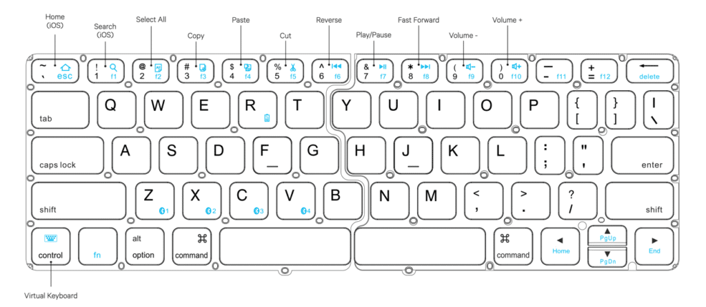 HighTechDad Kanex Foldable Bluetooth Travel Keyboard review - keyboard layout